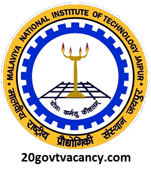 MNIT Jaipur Recruitment 2020 Jobs In Malaviya National Institute of Technology